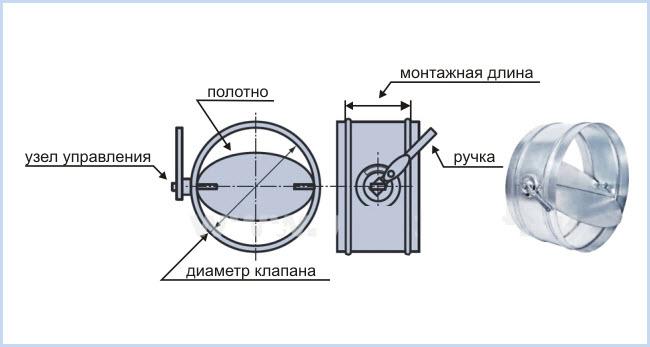 Заслонка воздушная своими руками - Naturapura.ru