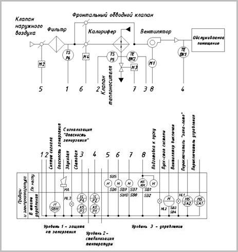 схема управления приточной