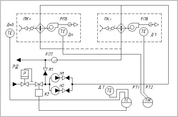 Рис 2 Функциональная схема