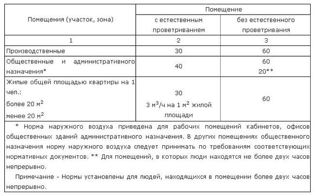 snip-41-01-2003