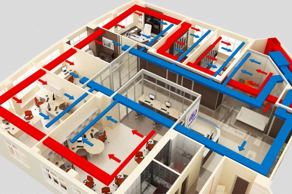 Вентиляция офисных помещений: о самом главном
